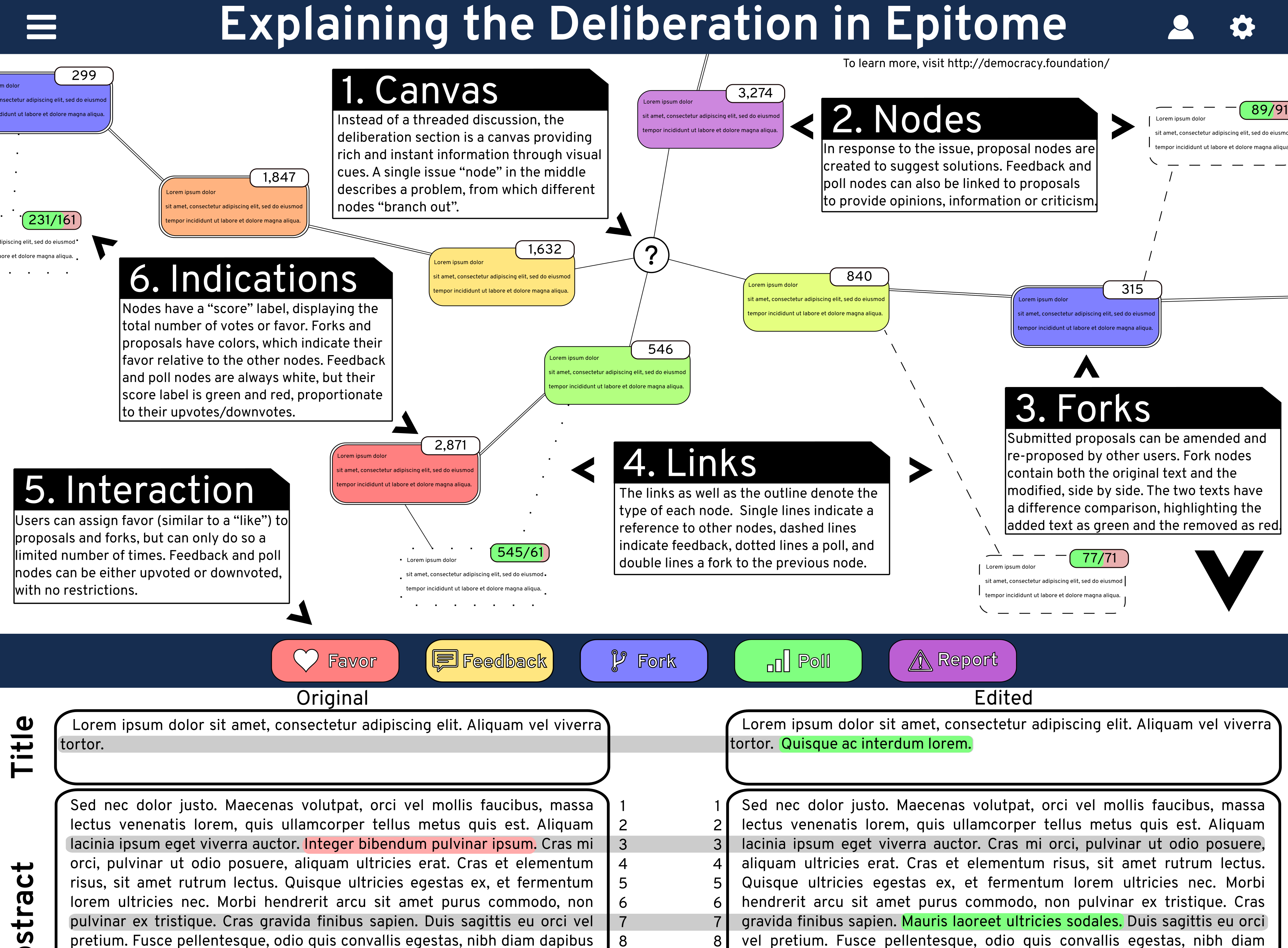 Deliberation in Epitome